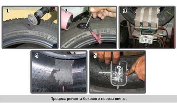 ремонт бокового пореза шины