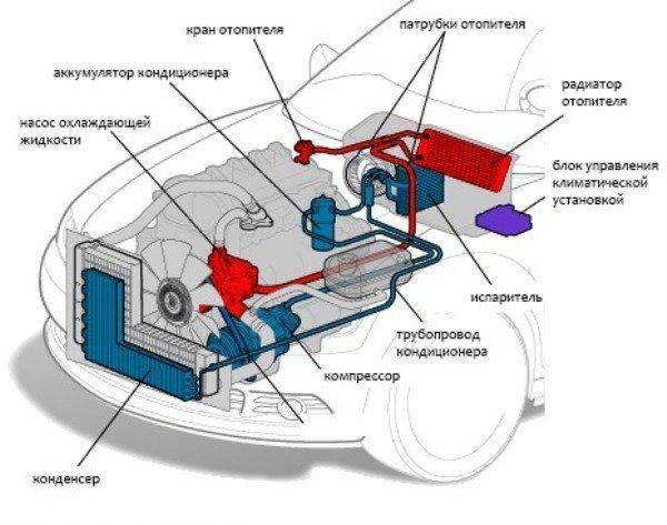 Chevrolet Aveo heating system scheme