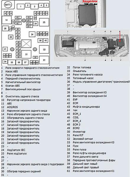 Схема наружного блока предохранителей Авео Т-300