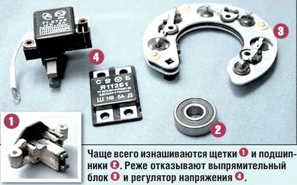 Неисправности генератора причины и признаки проверка и ремонт агрегата