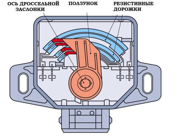Датчик температуры двигателя шевроле нива