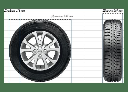 Минимальный размеры колес для всех моделей Honda 205/55R16