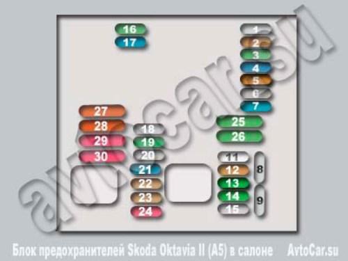 Блок предохранителей в моторном отсеке Skoda Octavia II/Шкода Октавия