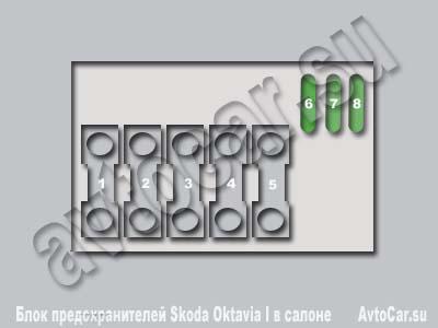 Блок предохранителей/перемычек расположенный в моторном отсеке Skoda Octavia до 2001 года