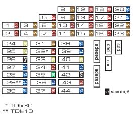 Схема предохранителей Шкода Октавия Тур А4