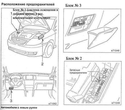 Схема расположения блоков предохранителей на Тойота Королла E120