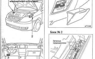 Блоки предохранителей Toyota Corolla 120