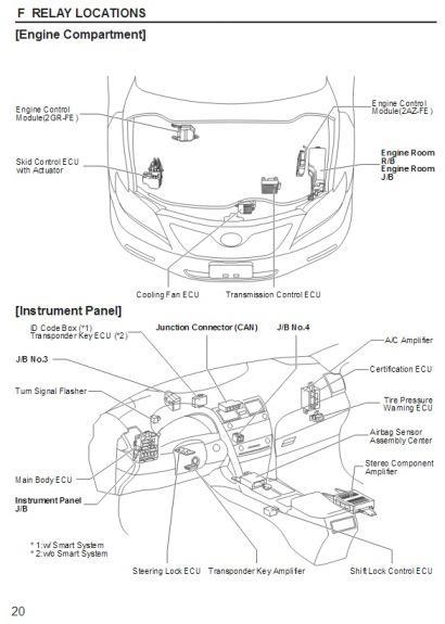 Электросхема автомобиля Тойота Камри