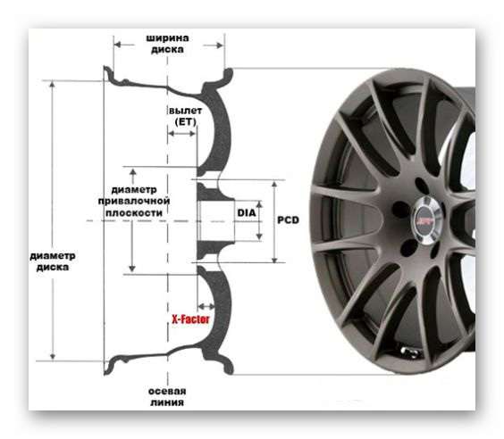 Маркировка колеса