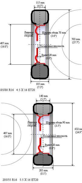 ширина диска газель