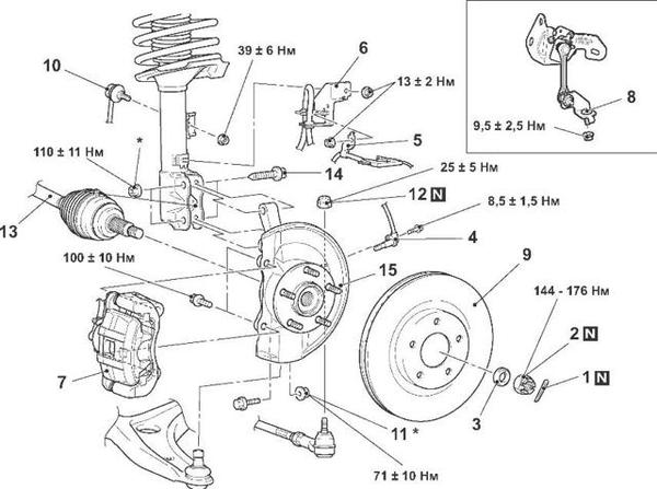 Ступичные подшипники передние и задние на Митсубиси Лансер 9: замена