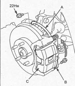 Тормозные колодки на Хонда Цивик: выбор и замена